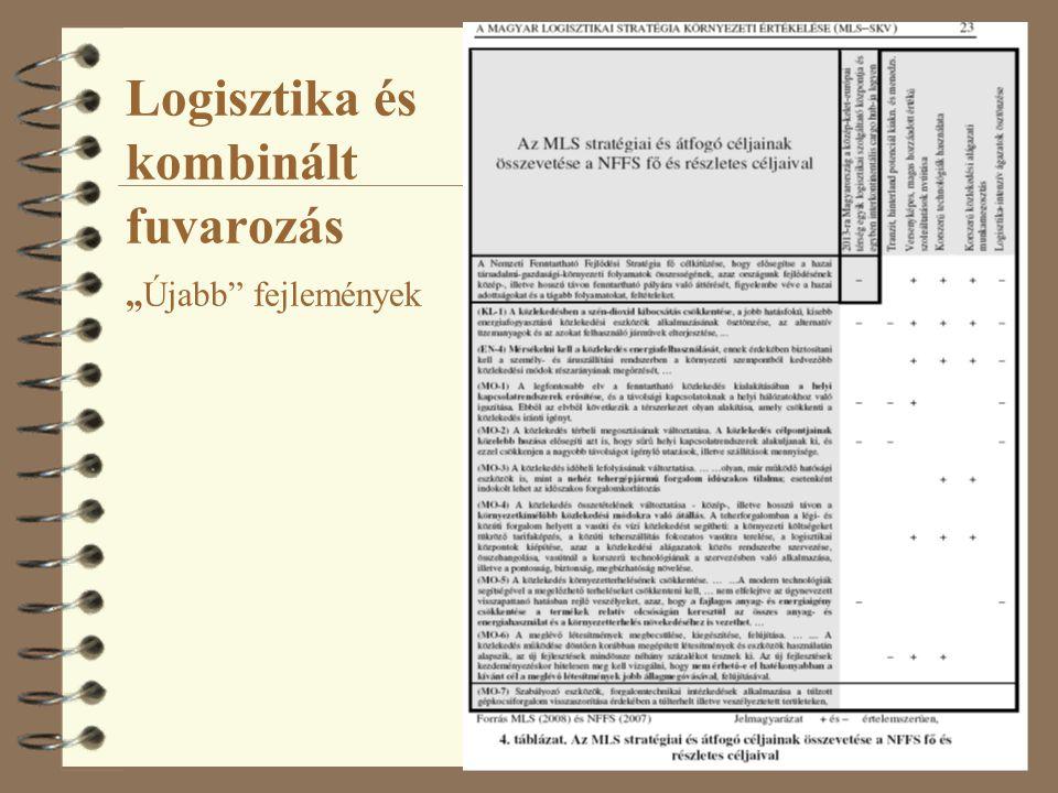"""34 Logisztika és kombinált fuvarozás """"Újabb fejlemények"""