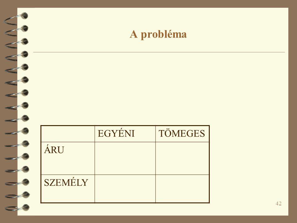 42 A probléma EGYÉNITÖMEGES ÁRU SZEMÉLY