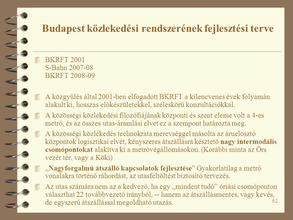 62 4 BKRFT 2001 S-Bahn 2007-08 BKRFT 2008-09 4 A közgyűlés által 2001-ben elfogadott BKRFT a kilencvenes évek folyamán alakult ki, hosszas előkészületekkel, széleskörű konzultációkkal.