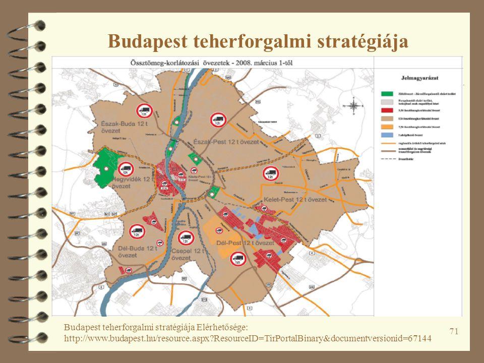 71 Budapest teherforgalmi stratégiája Budapest teherforgalmi stratégiája Elérhetősége: http://www.budapest.hu/resource.aspx ResourceID=TirPortalBinary&documentversionid=67144
