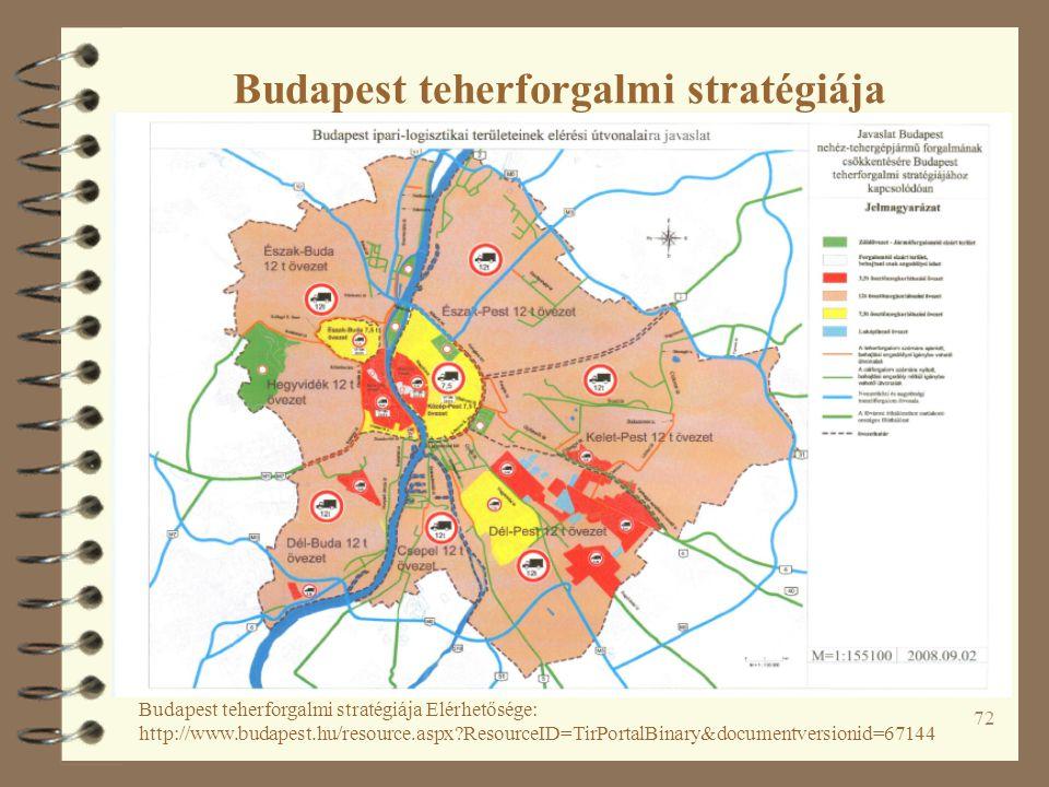 72 Budapest teherforgalmi stratégiája Budapest teherforgalmi stratégiája Elérhetősége: http://www.budapest.hu/resource.aspx?ResourceID=TirPortalBinary