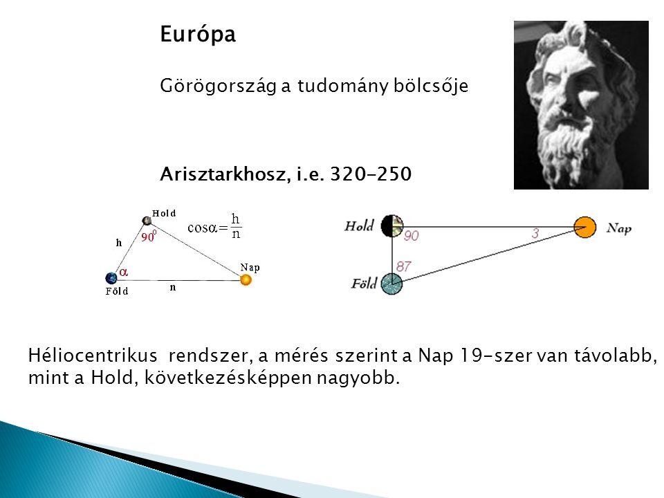 Európa Görögország a tudomány bölcsője Arisztarkhosz, i.e. 320-250 Héliocentrikus rendszer, a mérés szerint a Nap 19-szer van távolabb, mint a Hold, k
