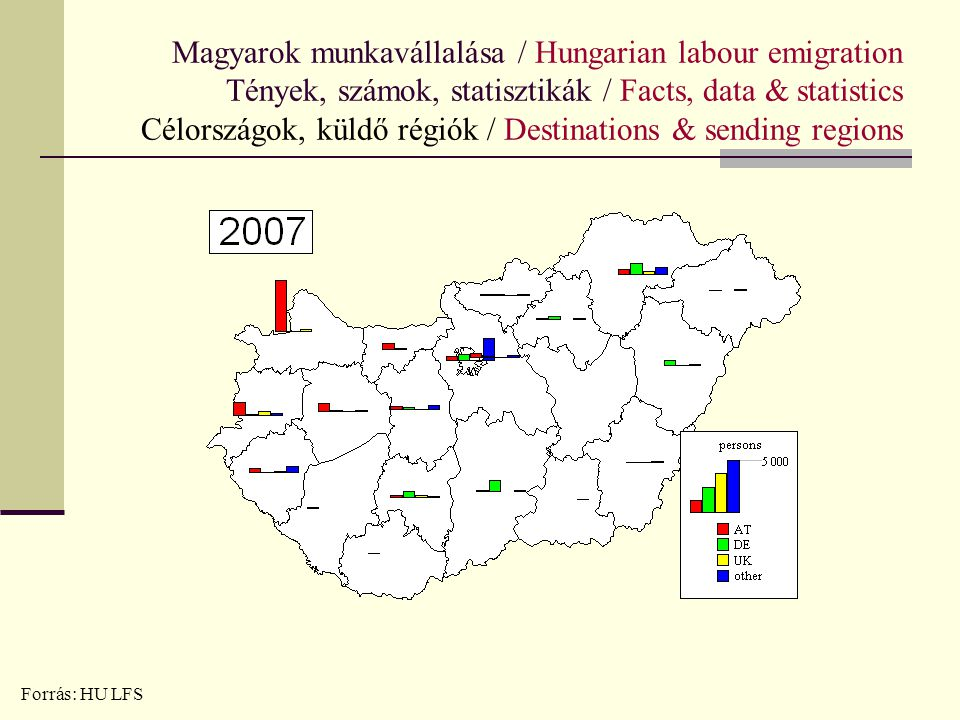 Magyarok munkavállalása / Hungarian labour emigration Tények, számok, statisztikák / Facts, data & statistics Célországok, küldő régiók / Destinations