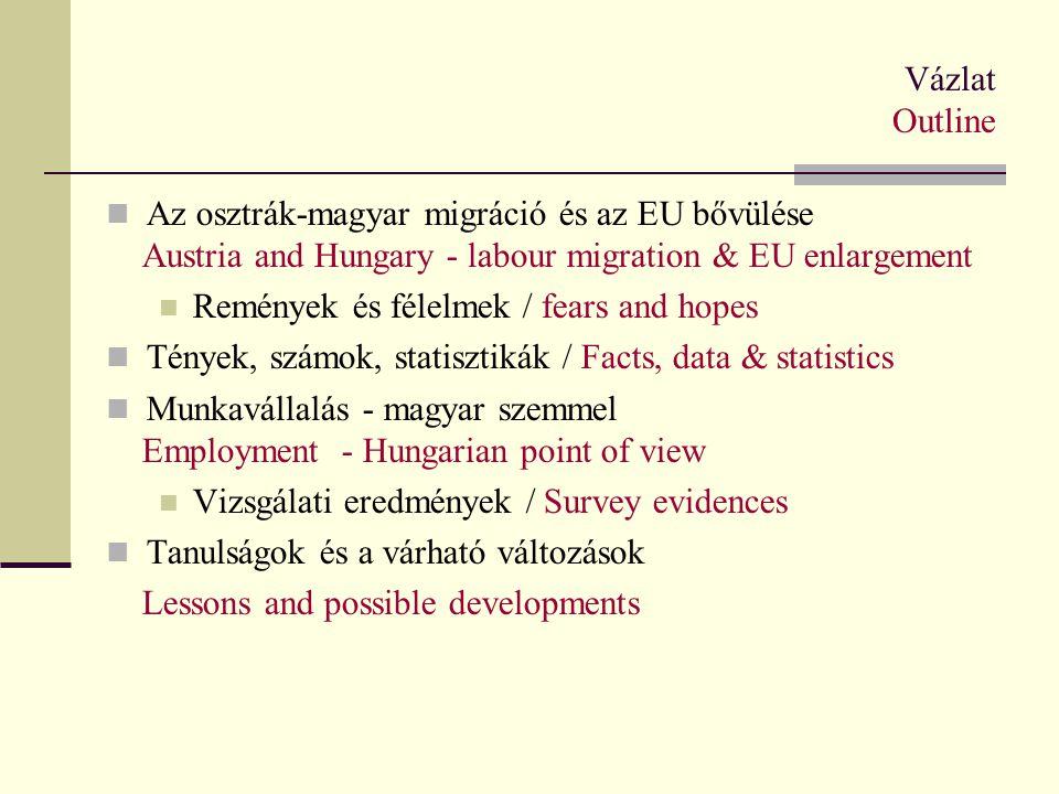 Az osztrák-magyar migráció és az EU bővülése Austria-Hungary - labour migration & EU enlargement Remények és félelmek / fears and hopes Korábbi félelmek – átmeneti időszak – fokozatos piacnyitás  Meghatározó: osztrák munkaerőpiac igénye és várakozás 2011-ben: Aggodalom hiánya – kommunikáció (?)  Meghatározó: osztrák munkaerőpiac igénye és várakozása Vélemények, értékelések a teljes liberalizációról osztrák oldalról / fogadó országok oldaláról - reakciók – előzőekben +  magyar visszhang alig, formálisan fogalmazódik csak meg régióban várakozások/félelmek – erről lesznek mások majd Néhány fogadó oldal vélemény: EU, bérverseny, vállalati várakozás 