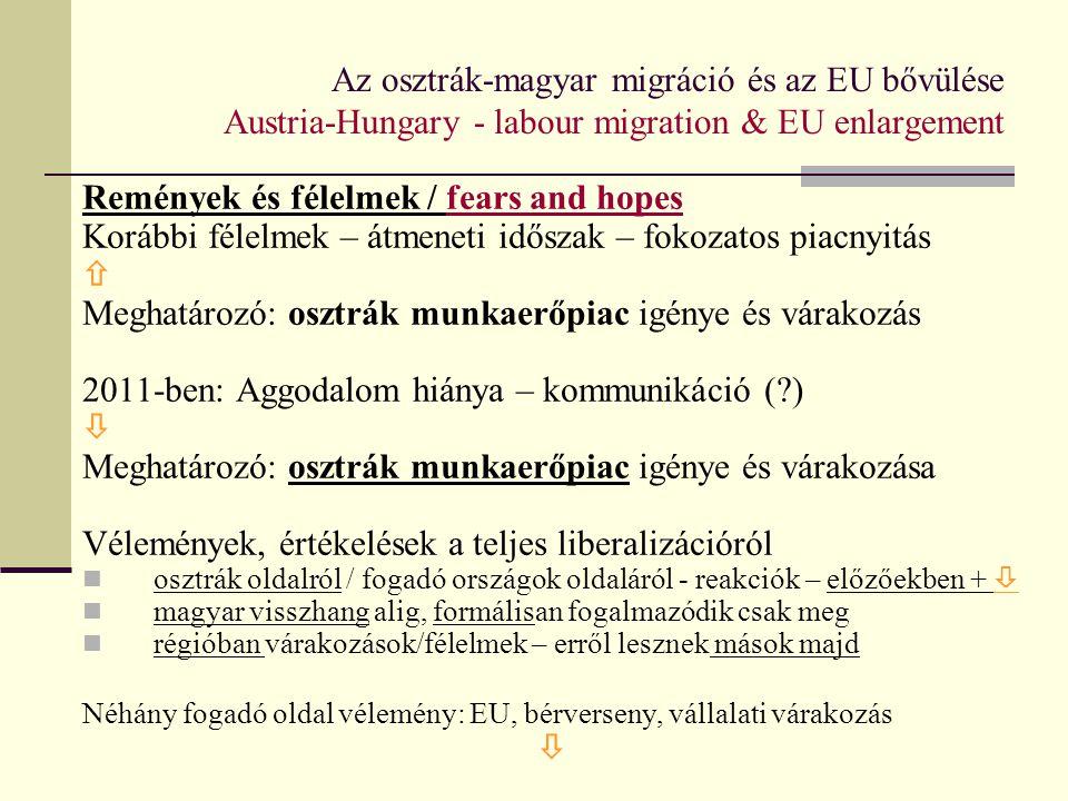 Magyarok munkavállalása / Hungarian labour emigration Tények, számok, statisztikák / Facts, data & statistics Migránsok nemek szerint / Gender distribution of migrants 2010 Forrás: HU LFS Magas a férfiak aránya a külföldi munkavállalásban / high share of men in migration Különösen Németo.ban és Ausztriában (3/4-4/5 2010-ben) /especially high in DE & AU Kevésbé erőteljes az Egyesült Királyságban (60% 2010-ben) / less high in the UK Az arány stabil – nem nagyon változik az időben / the share is stable over time