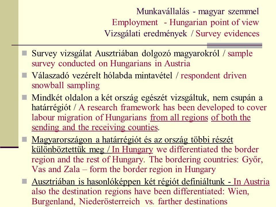 Munkavállalás - magyar szemmel Employment - Hungarian point of view Vizsgálati eredmények / Survey evidences Survey vizsgálat Ausztriában dolgozó magy