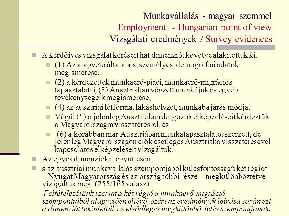 Munkavállalás - magyar szemmel Employment - Hungarian point of view Vizsgálati eredmények / Survey evidences A kérdőíves vizsgálat kéréseit hat dimenz