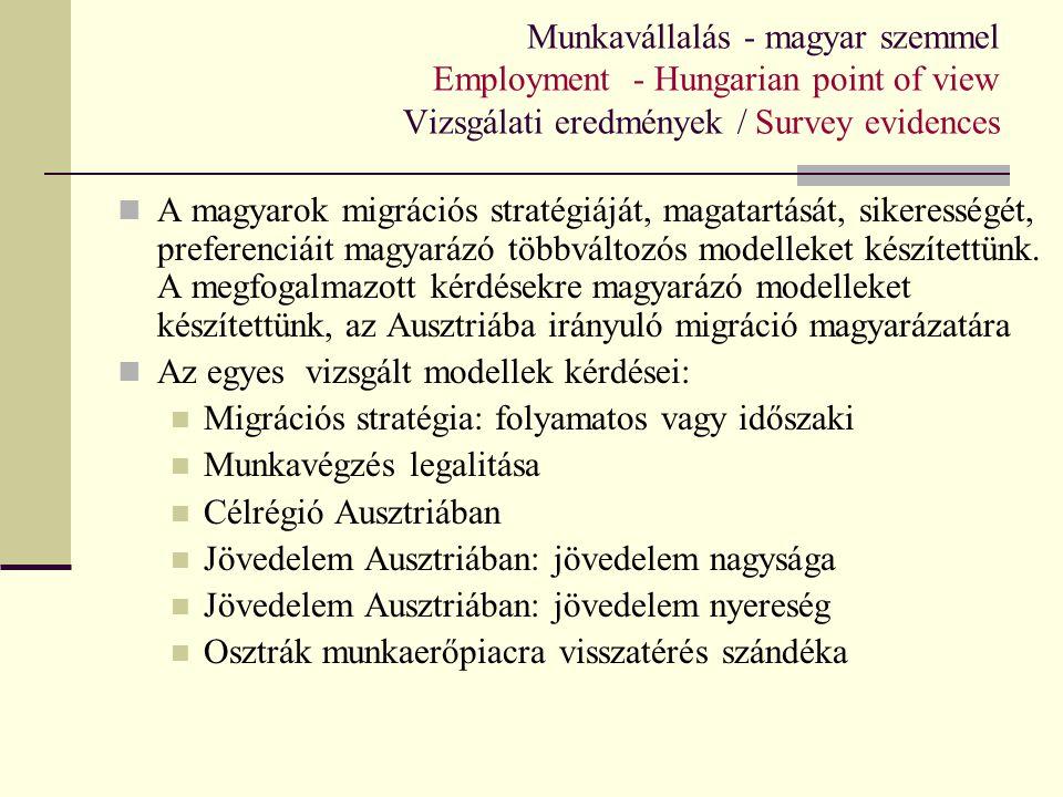 Munkavállalás - magyar szemmel Employment - Hungarian point of view Vizsgálati eredmények / Survey evidences A magyarok migrációs stratégiáját, magata