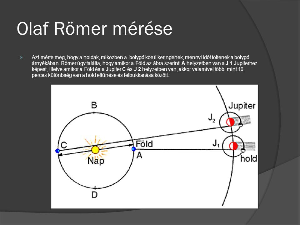 Olaf Römer mérése  Ennek megmagyarázásához feltételezte, hogy a fény véges sebességgel érkezik a Jupitertől a Földre, és mivel a Föld C -ben van legmesszebb a Jupitertől, a megfigyelt késés az az idő, ami a fénynek a többlet út megtételéhez szükséges.