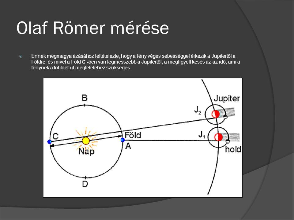 Olaf Römer mérése  Ennek megmagyarázásához feltételezte, hogy a fény véges sebességgel érkezik a Jupitertől a Földre, és mivel a Föld C -ben van legm