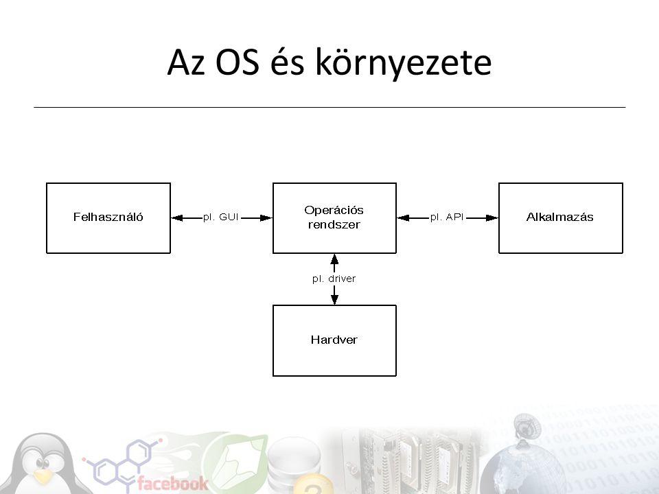 Folyamatok és szálak Process (folyamat) – Végrehajtás alatt álló program (<>program) – Párhuzamosan több folyamat futhat Thread (szál) – Közös memóriát használó programrészek egy folyamaton belül – Szekvenciálisan végrehajtható utasítás-sorozat Multitasking, multi/hyperthreading – Több folyamat, több szálon – Több processzor/mag kihasználása