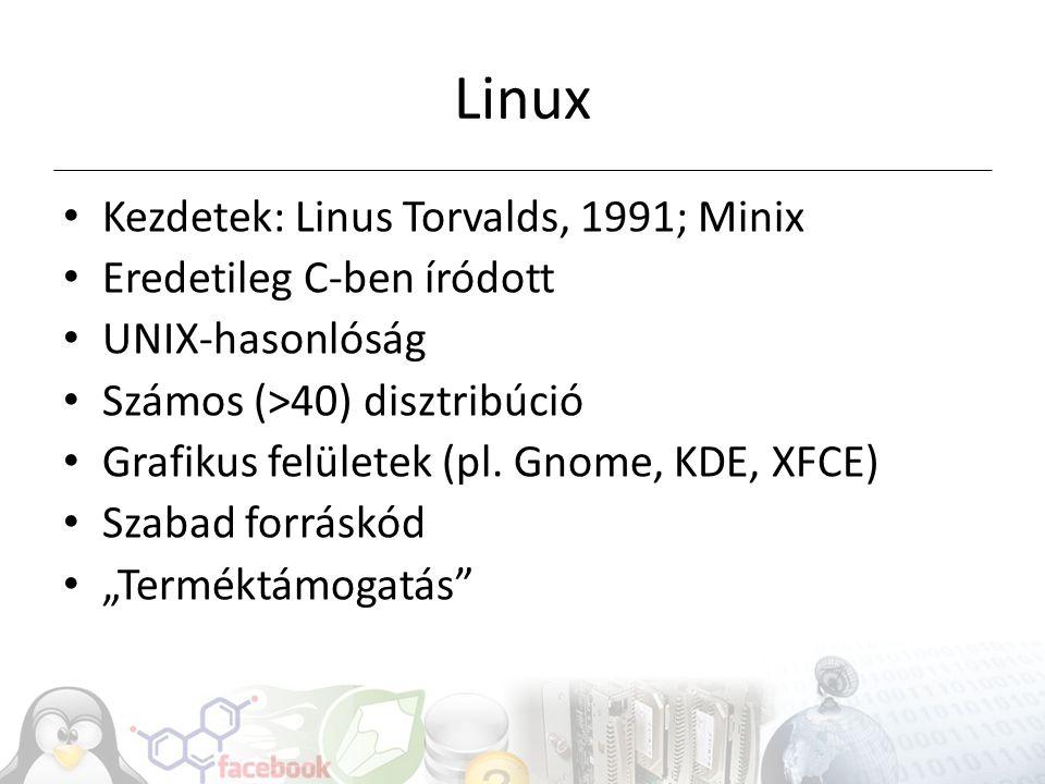 Linux-felület