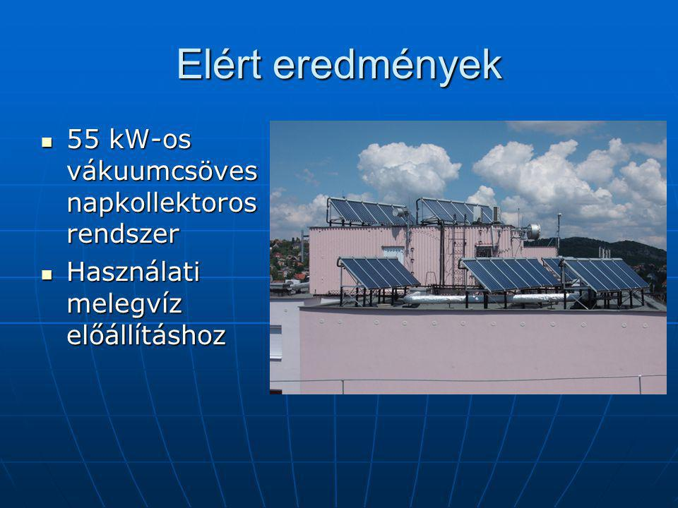 Elért eredmények 55 kW-os vákuumcsöves napkollektoros rendszer 55 kW-os vákuumcsöves napkollektoros rendszer Használati melegvíz előállításhoz Használ
