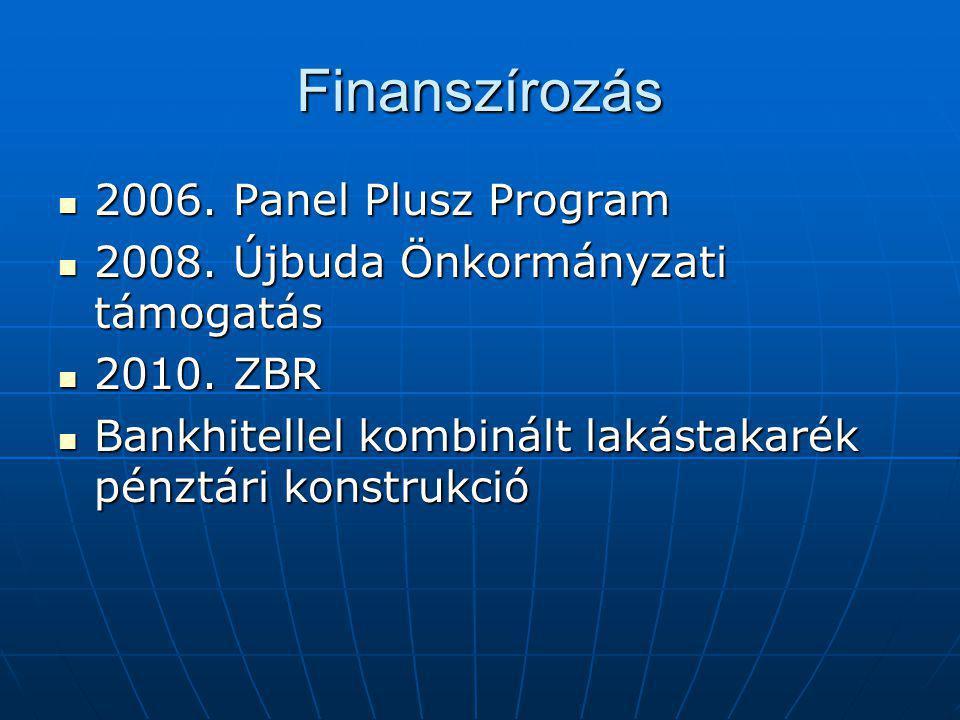 Finanszírozás 2006. Panel Plusz Program 2006. Panel Plusz Program 2008. Újbuda Önkormányzati támogatás 2008. Újbuda Önkormányzati támogatás 2010. ZBR