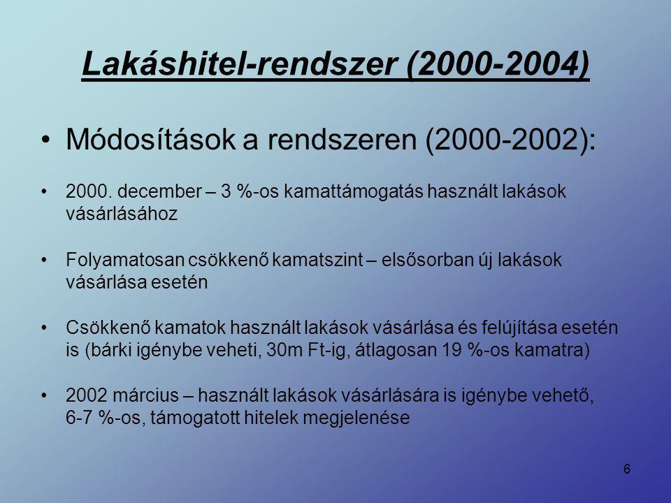 6 Módosítások a rendszeren (2000-2002): 2000. december – 3 %-os kamattámogatás használt lakások vásárlásához Folyamatosan csökkenő kamatszint – elsőso
