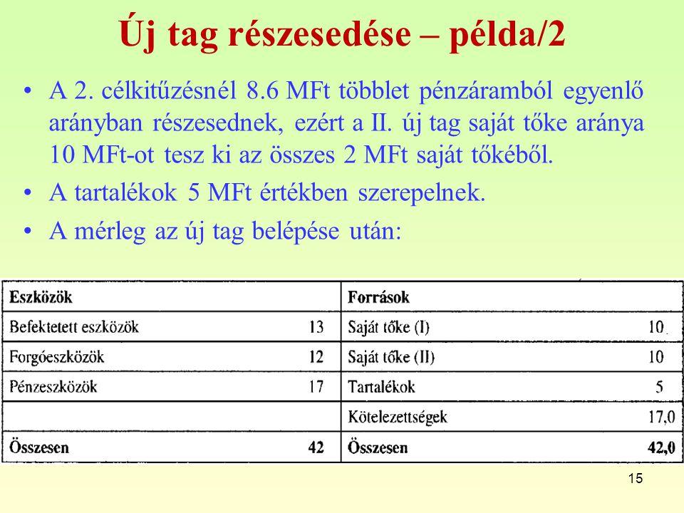 15 Új tag részesedése – példa/2 A 2.