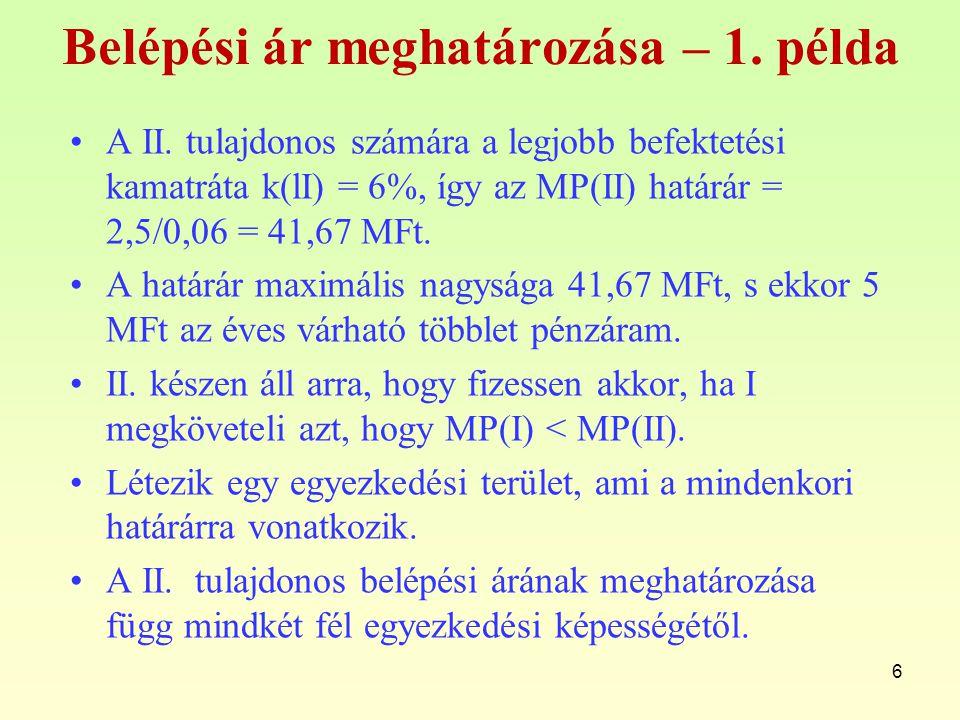6 Belépési ár meghatározása – 1.példa A II.