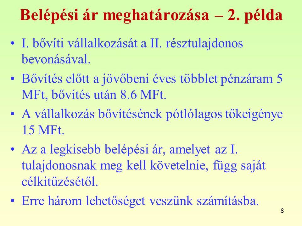 8 Belépési ár meghatározása – 2.példa I. bővíti vállalkozását a II.