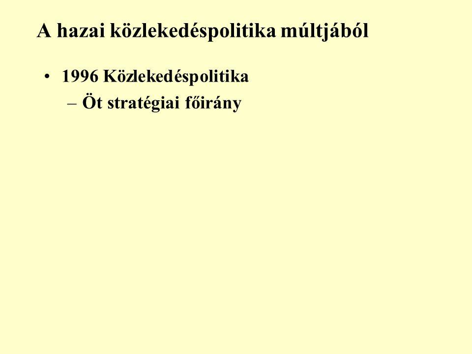 A hazai közlekedéspolitika múltjából 1996 Közlekedéspolitika –Öt stratégiai főirány