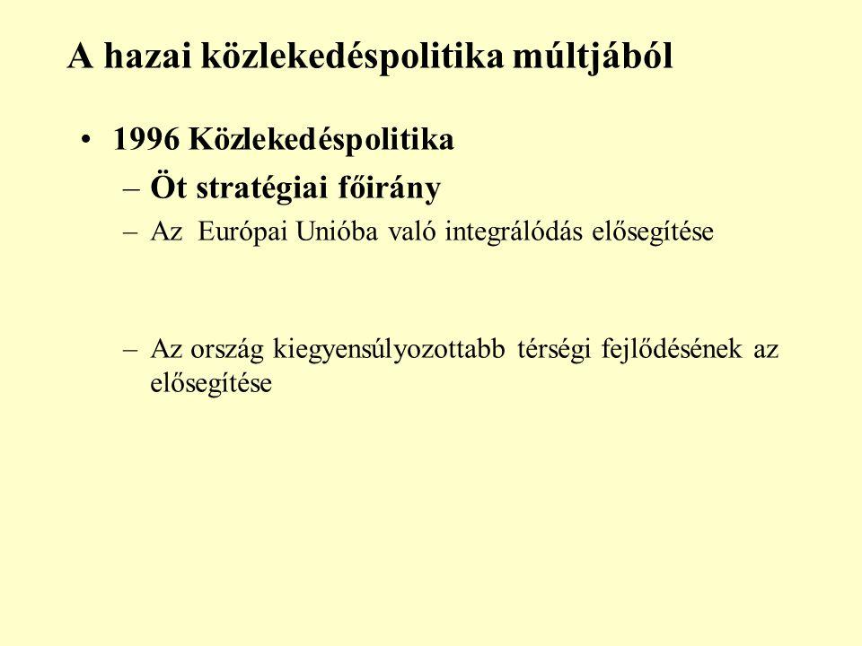 A hazai közlekedéspolitika múltjából 1996 Közlekedéspolitika –Öt stratégiai főirány –Az Európai Unióba való integrálódás elősegítése –A szomszédos országokkal való együttműködés elősegítése –Az ország kiegyensúlyozottabb térségi fejlődésének az elősegítése