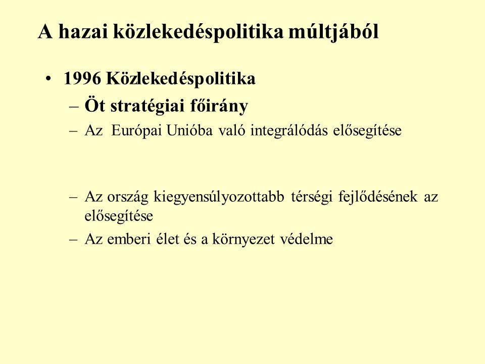 A hazai közlekedéspolitika múltjából 1996 Közlekedéspolitika –Öt stratégiai főirány –Az Európai Unióba való integrálódás elősegítése –A szomszédos országokkal való együttműködés elősegítése –Az ország kiegyensúlyozottabb térségi fejlődésének az elősegítése –Az emberi élet és a környezet védelme