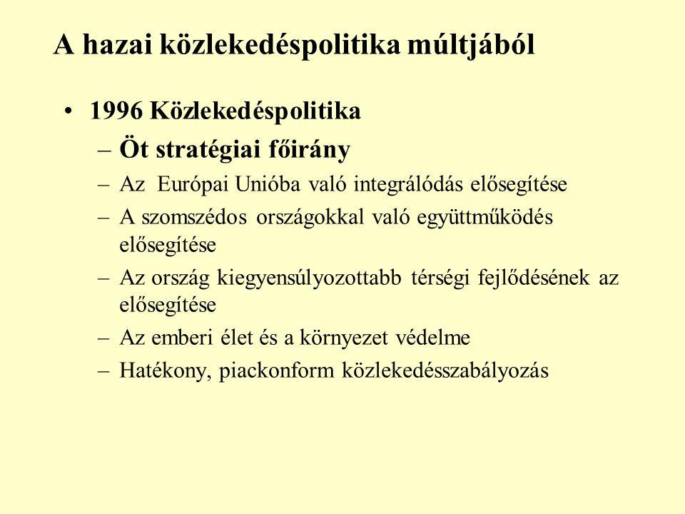 A hazai közlekedéspolitika múltjából 1996 Közlekedéspolitika –Öt stratégiai főirány –Az Európai Unióba való integrálódás elősegítése –A szomszédos országokkal való együttműködés elősegítése –Az ország kiegyensúlyozottabb térségi fejlődésének az elősegítése –Az emberi élet és a környezet védelme –Hatékony, piackonform közlekedésszabályozás