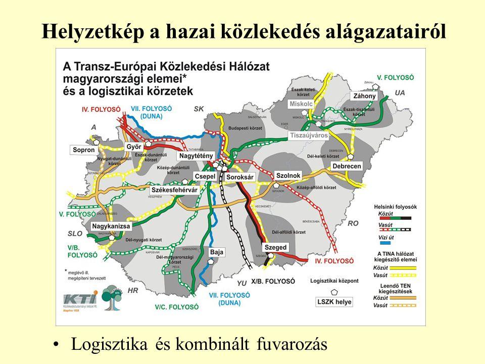 Helyzetkép a hazai közlekedés alágazatairól Logisztika és kombinált fuvarozás