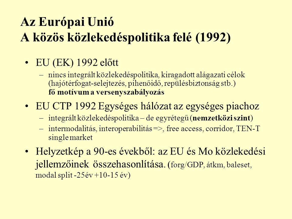 Az Európai Unió A közös közlekedéspolitika felé (1992) EU (EK) 1992 előtt –nincs integrált közlekedéspolitika, kiragadott alágazati célok (hajótérfogat-selejtezés, pihenőidő, repülésbiztonság stb.) fő motívum a versenyszabályozás EU CTP 1992 Egységes hálózat az egységes piachoz –integrált közlekedéspolitika – de egyrétegű (nemzetközi szint) –intermodalitás, interoperabilitás =>, free access, corridor, TEN-T single market Helyzetkép a 90-es évekből: az EU és Mo közlekedési jellemzőinek összehasonlítása.