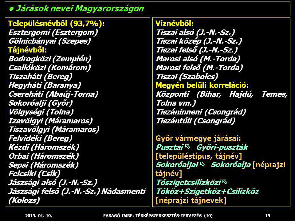2015. 01. 10.FARAGÓ IMRE: TÉRKÉPSZERKESZTÉS-TERVEZÉS (10)19 Járások nevei Magyarországon Településnévből (93,7%): Esztergomi (Esztergom) Gölnicbányai