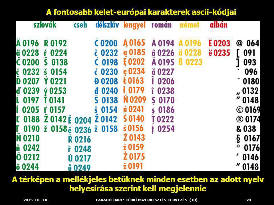 2015. 01. 10.FARAGÓ IMRE: TÉRKÉPSZERKESZTÉS-TERVEZÉS (10)28 A fontosabb kelet-európai karakterek ascii-kódjai A térképen a mellékjeles betűknek minden