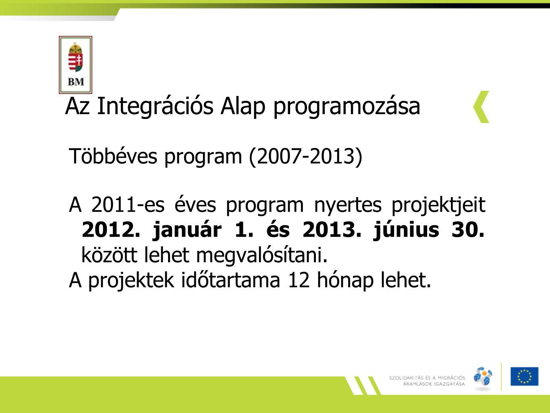 Az Integrációs Alap programozása Többéves program (2007-2013) A 2011-es éves program nyertes projektjeit 2012.