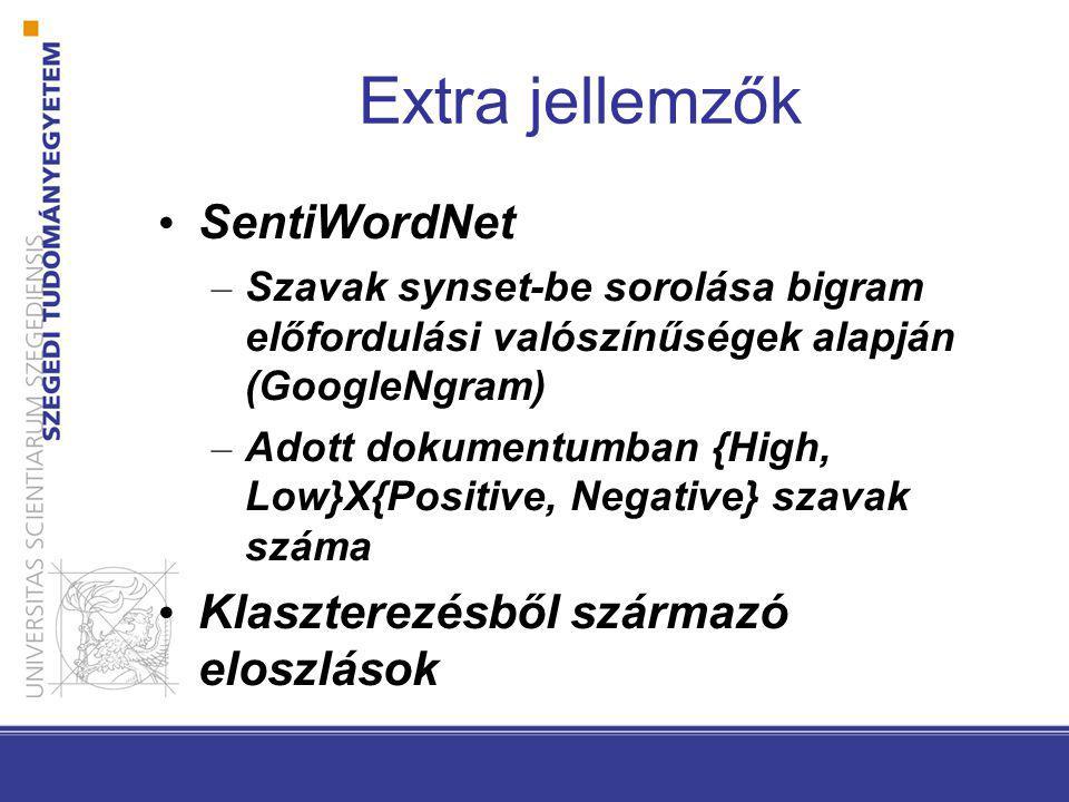 Extra jellemzők SentiWordNet – Szavak synset-be sorolása bigram előfordulási valószínűségek alapján (GoogleNgram) – Adott dokumentumban {High, Low}X{Positive, Negative} szavak száma Klaszterezésből származó eloszlások