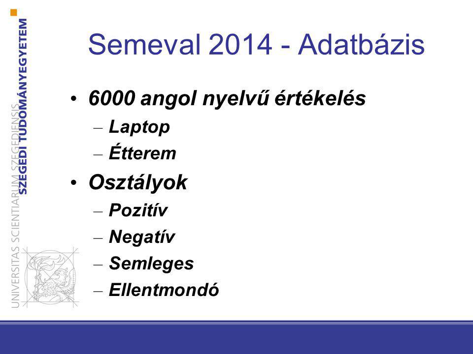 Semeval 2014 - Adatbázis 6000 angol nyelvű értékelés – Laptop – Étterem Osztályok – Pozitív – Negatív – Semleges – Ellentmondó