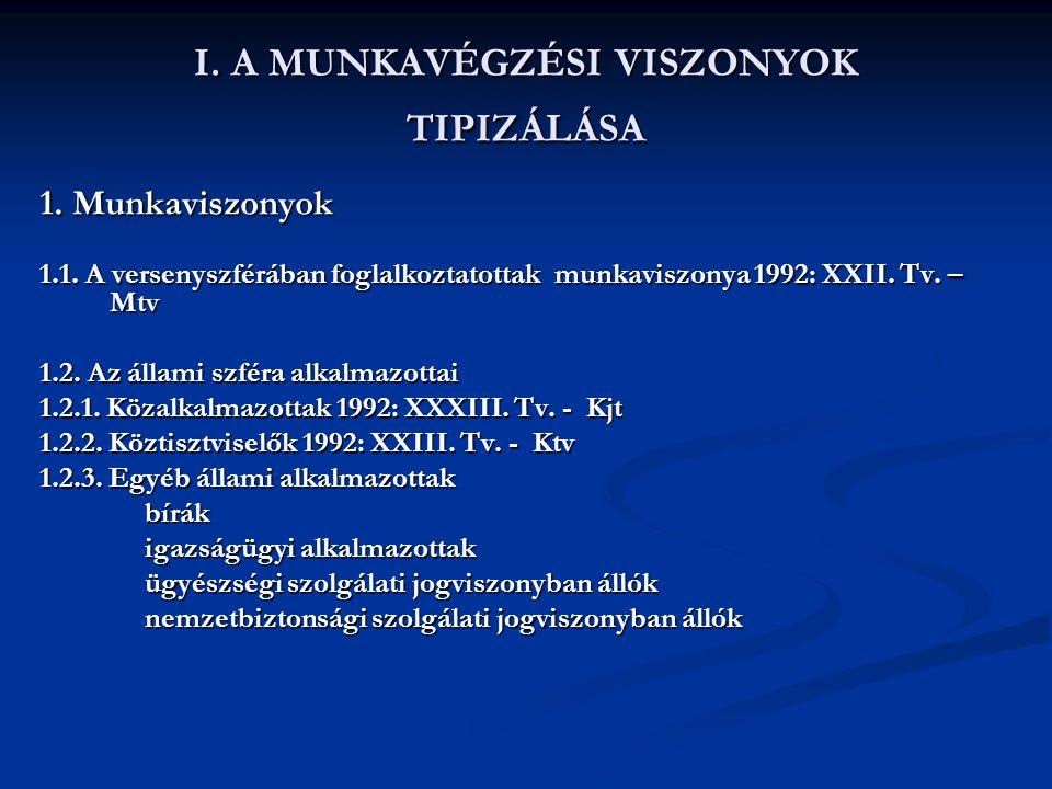 I. A MUNKAVÉGZÉSI VISZONYOK TIPIZÁLÁSA 1. Munkaviszonyok 1.1. A versenyszférában foglalkoztatottak munkaviszonya 1992: XXII. Tv. – Mtv 1.2. Az állami