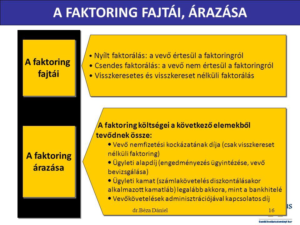 A faktoring fajtái A faktoring fajtái Nyílt faktorálás: a vevő értesül a faktoringról Csendes faktorálás: a vevő nem értesül a faktoringról Visszkeres