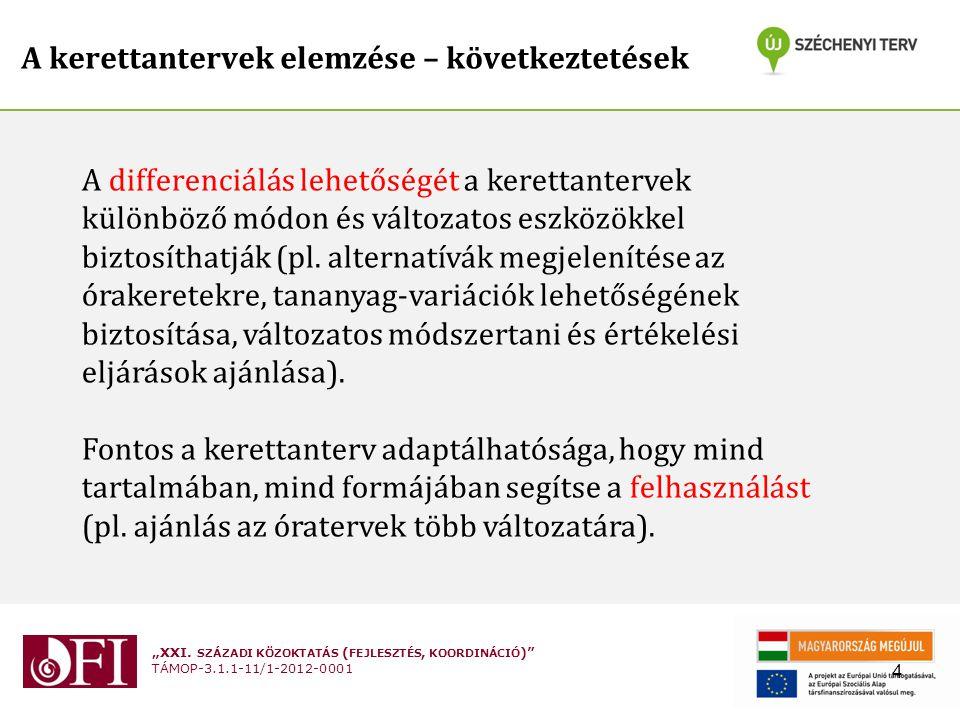"""""""XXI.SZÁZADI KÖZOKTATÁS ( FEJLESZTÉS, KOORDINÁCIÓ ) TÁMOP-3.1.1-11/1-2012-0001 A NAT (110/2012."""