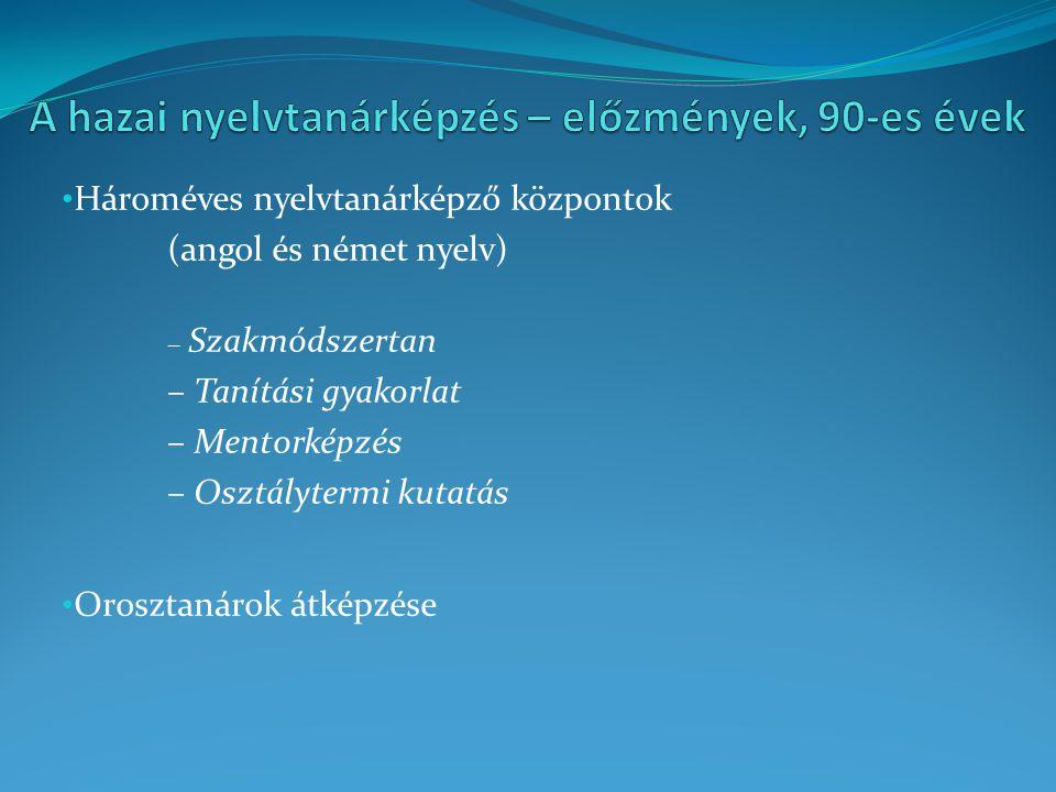 Hároméves nyelvtanárképző központok (angol és német nyelv) – Szakmódszertan – Tanítási gyakorlat – Mentorképzés – Osztálytermi kutatás Orosztanárok át