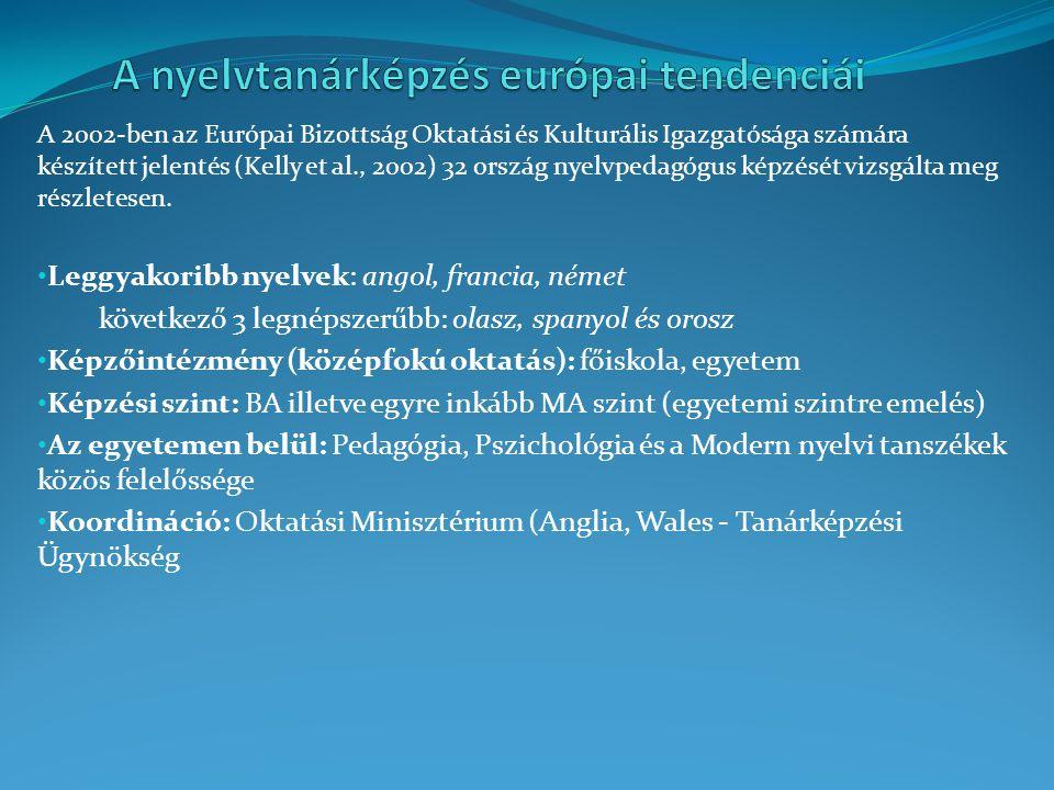 """Tartalmi jellemzők: A szaktárgyi, szaktudományos képzési rész: """" bölcsész tárgyak alkalmazott nyelvészet, interkulturális ismeretek Pedagógia és pszichológia: néhány helyen + kutatásmódszertan Célnyelv és kultúra A nyelvtanítás módszertana Közös Európai Referenciakeret (kommunikatív megközelítés, tanulóközpontú gyakorlat, """"tevékenységközpontú megközelítés) Információs és Kommunikációs Technikák Az európai dimenzió A nyelvtanár szerepe a tolerancia és a megértés előmozdításában (interkulturális ismeretek) Szaktárgyak tanítása idegen nyelven Megfigyelés, tervezés, tanítás és óraelemzés (portfólió) Tanítási gyakorlat, külföldi résztanulmányok"""