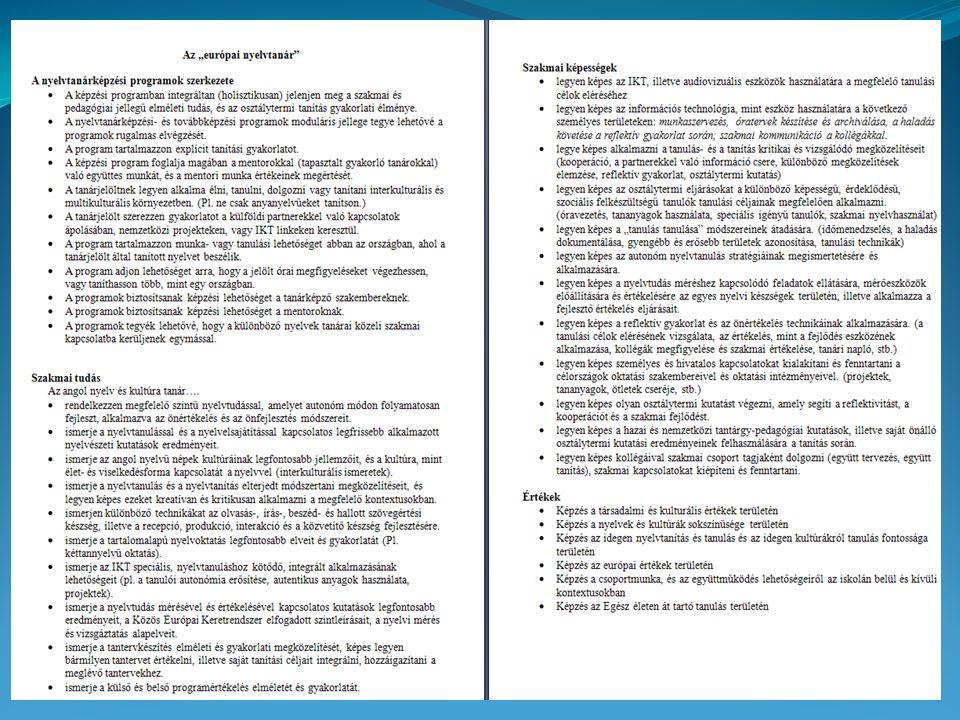 Ercsei Kálmán, Jancsák Csaba (szerk.) : Tanárképzős hallgatók a bolognai folyamatban (2010–2011), OFI, 2011 Falus, I.: A pedagógusképzés modelljei az európai közösség országaiban.