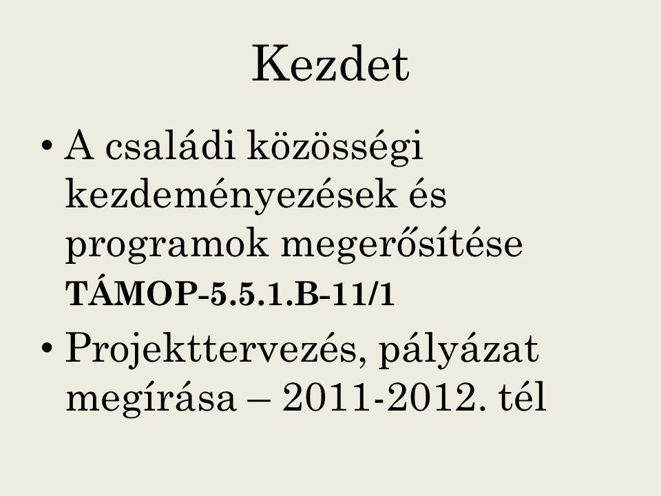 Kezdet A családi közösségi kezdeményezések és programok megerősítése TÁMOP-5.5.1.B-11/1 Projekttervezés, pályázat megírása – 2011-2012. tél