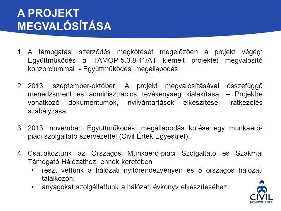 A PROJEKT MEGVALÓSÍTÁSA 1.A támogatási szerződés megkötését megelőzően a projekt végég: Együttműködés a TÁMOP-5.3.8-11/A1 kiemelt projektet megvalósít