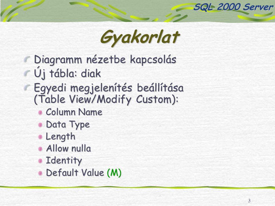 3 Gyakorlat Diagramm nézetbe kapcsolás Új tábla: diak Egyedi megjelenítés beállítása (Table View/Modify Custom): Column Name Data Type Length Allow nulla Identity Default Value (M) SQL 2000 Server