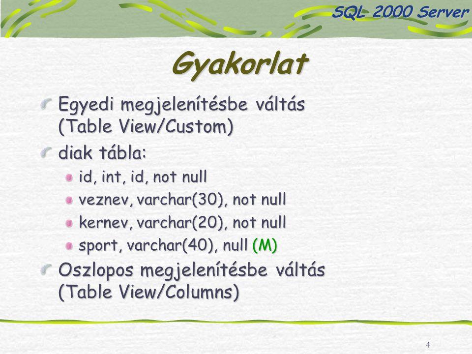 4 Gyakorlat Egyedi megjelenítésbe váltás (Table View/Custom) diak tábla: id, int, id, not null veznev, varchar(30), not null kernev, varchar(20), not null sport, varchar(40), null (M) Oszlopos megjelenítésbe váltás (Table View/Columns) SQL 2000 Server