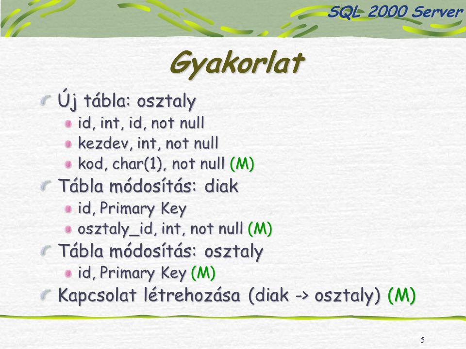 5 Gyakorlat Új tábla: osztaly id, int, id, not null kezdev, int, not null kod, char(1), not null (M) Tábla módosítás: diak id, Primary Key osztaly_id, int, not null (M) Tábla módosítás: osztaly id, Primary Key (M) Kapcsolat létrehozása (diak -> osztaly) (M) SQL 2000 Server