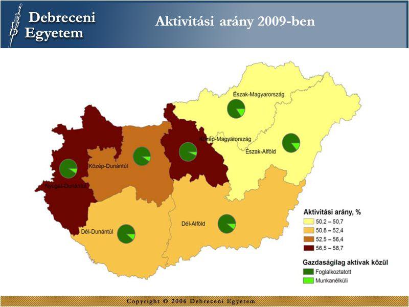 Aktivitási arány 2009-ben