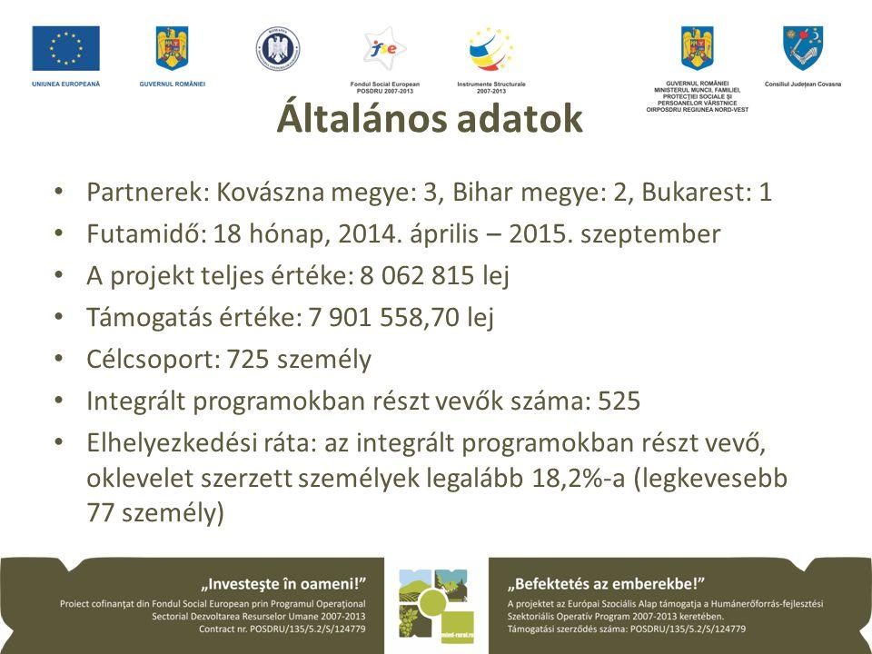 Általános adatok Partnerek: Kovászna megye: 3, Bihar megye: 2, Bukarest: 1 Futamidő: 18 hónap, 2014.