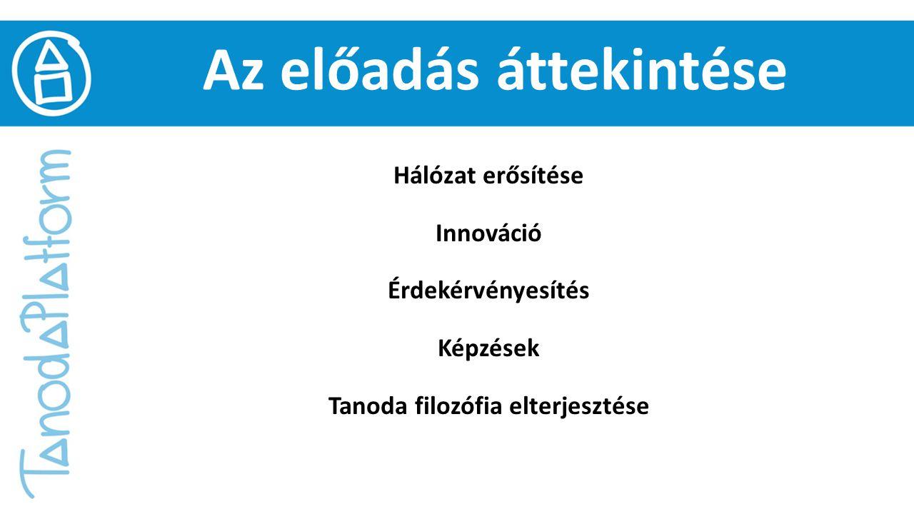 Hálózat erősítése Hálózati stabilizálás Kommunikációs csatornáink működtetése, tartalomszolgáltatás A tanodák minél szélesebb körének elérése Folyamatosság (nem kampányszerű együttműködés)