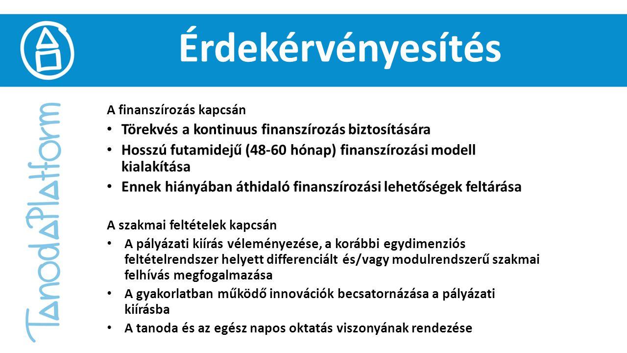 Érdekérvényesítés A finanszírozás kapcsán Törekvés a kontinuus finanszírozás biztosítására Hosszú futamidejű (48-60 hónap) finanszírozási modell kiala