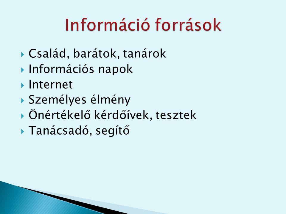  Család, barátok, tanárok  Információs napok  Internet  Személyes élmény  Önértékelő kérdőívek, tesztek  Tanácsadó, segítő