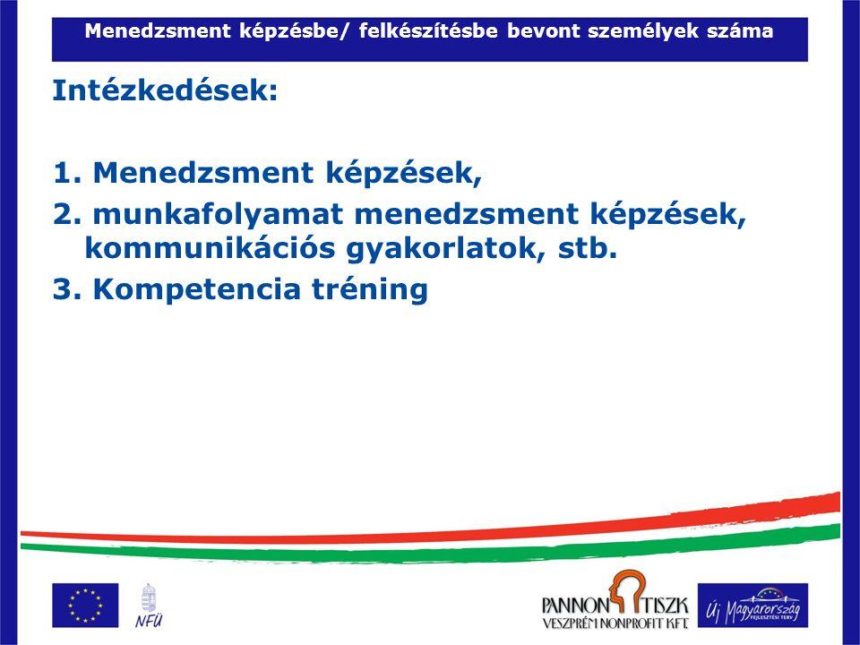 Menedzsment képzésbe/ felkészítésbe bevont személyek száma Intézkedések: 1.